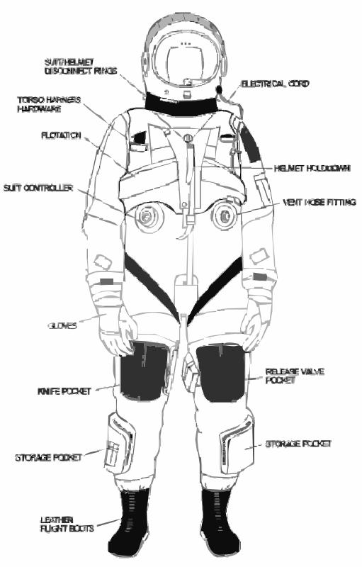 Free NASA flight suit development images 276-324 37