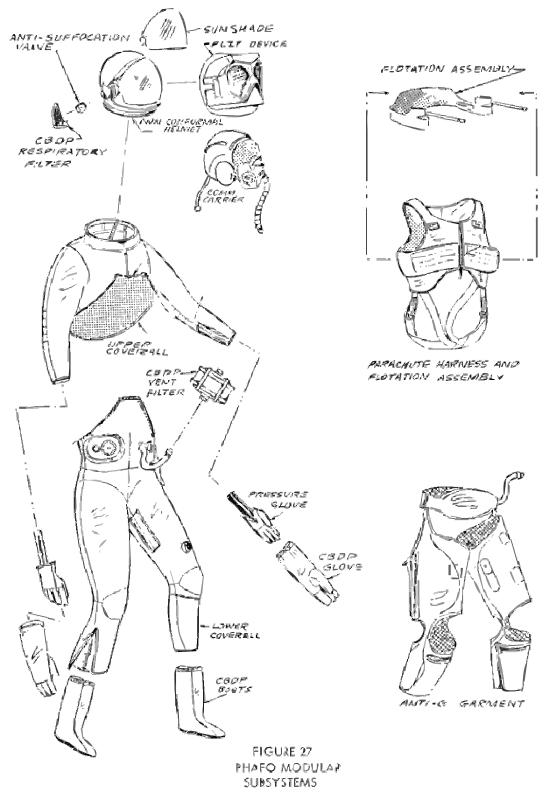 Free NASA flight suit development images 223-252 15