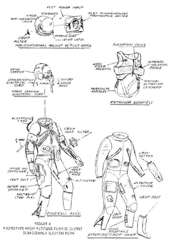 Free NASA flight suit development images 223-252 14