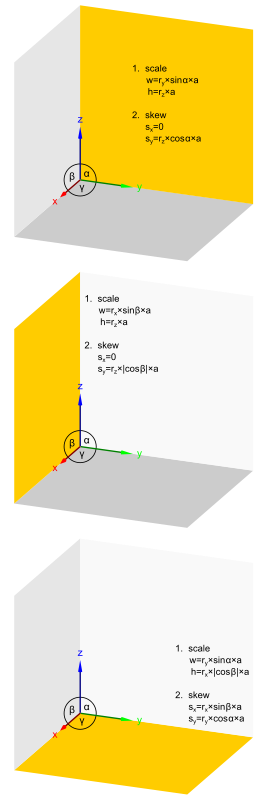 Free transformation parameters to map a square to the base planes of an axonometric projection with the axises projecting in directions alike