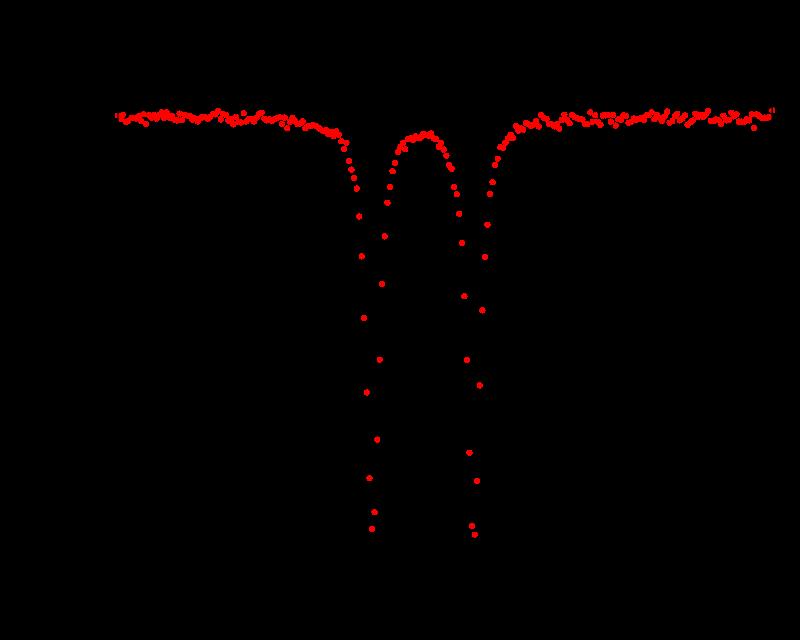 Free Sodium Nitroprusside Moessbauer Spectrum