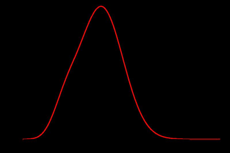 Free CIE 1951 Scotopic Luminosity Function