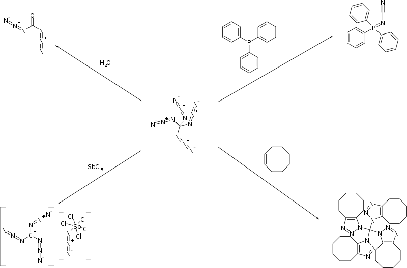 Free Tetraazidomethane Chemistry 01