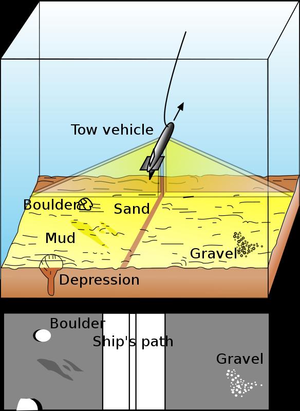 Free Geophysical MASINT