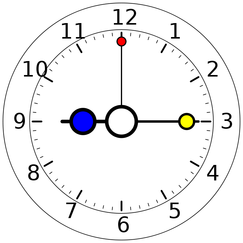 Free Colour Clock 5
