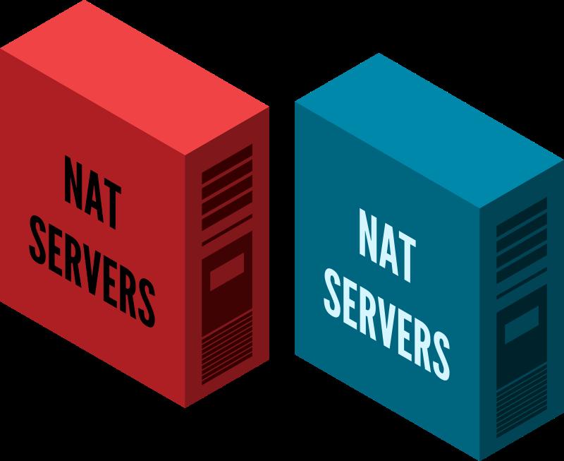 Free Simple Isometric Servers