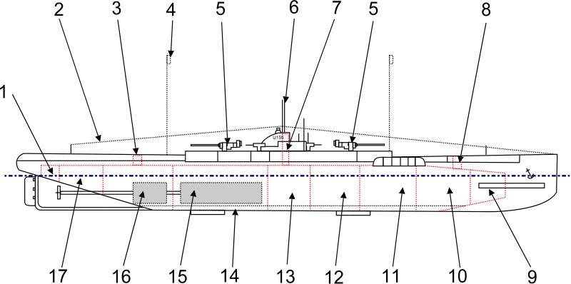 Free Clipart: Submarine U155 | lordoftheloch