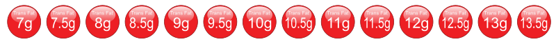 Free Trans fat icons - 7g to 13.5g
