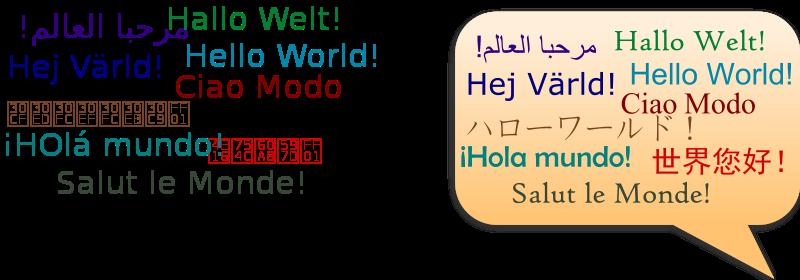 Free Hola Mundo, en muchos idiomas
