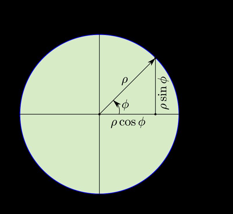 Free 2D Complex Polar