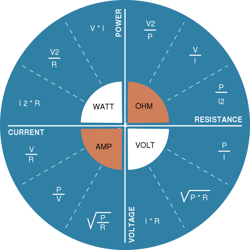 Free Power, Voltage, Current, Resistance Relationship