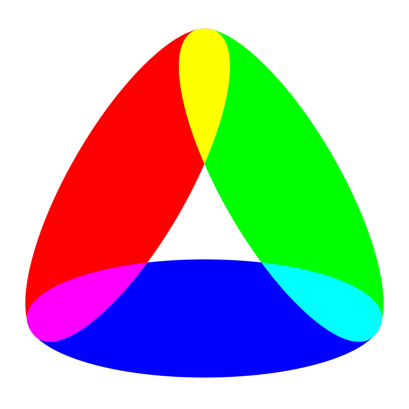 Free 3 to 1 ellipse color mix