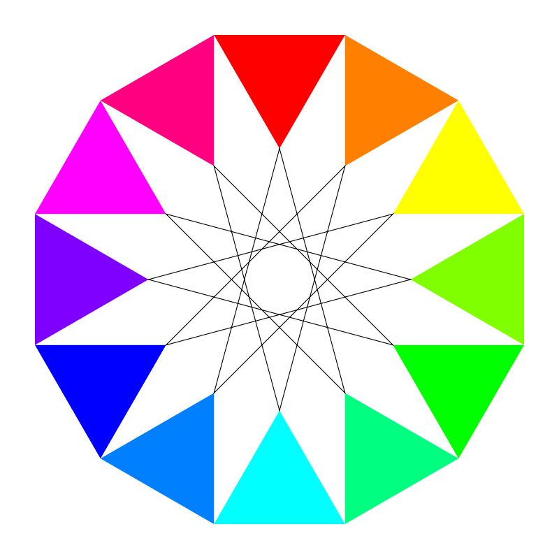 Free rainbow dodecagon and black dodecagram