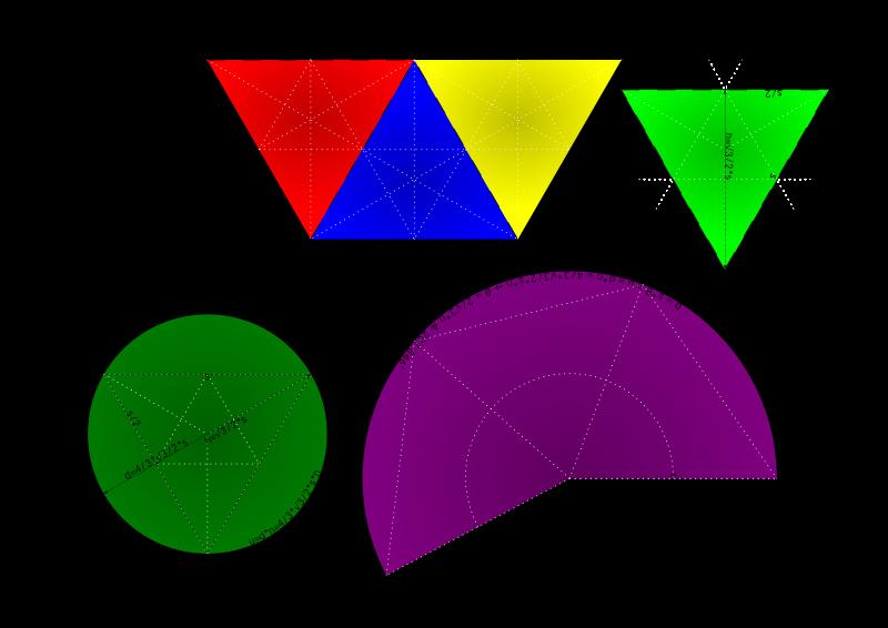 Free nets of cone enveloped tetrahedron