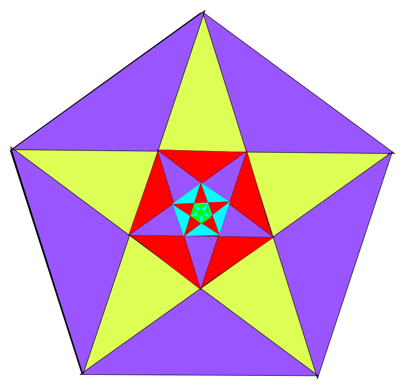 Free Pentagons and Stars