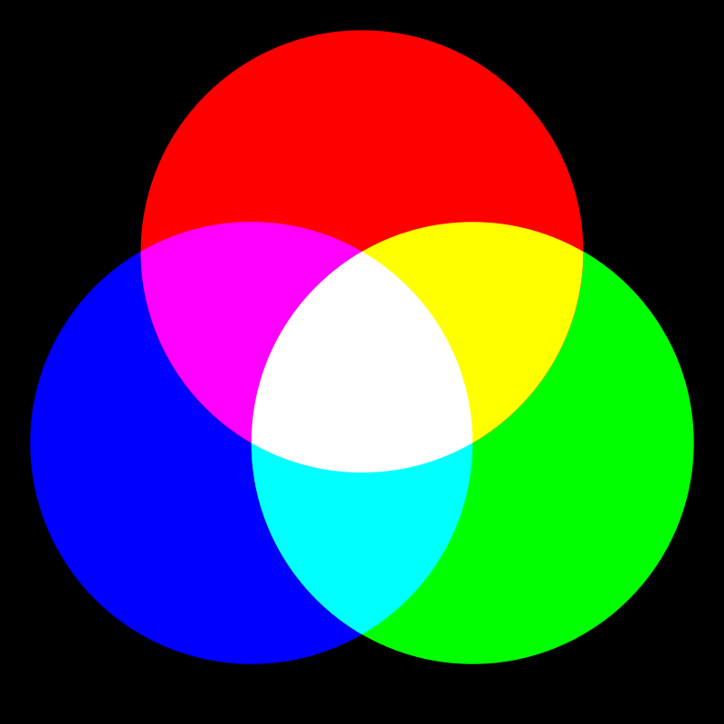 Free circle rgb color mix