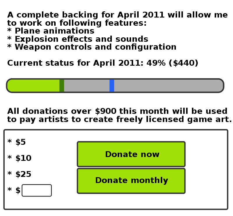 Free Software Game Project Funding Dialog