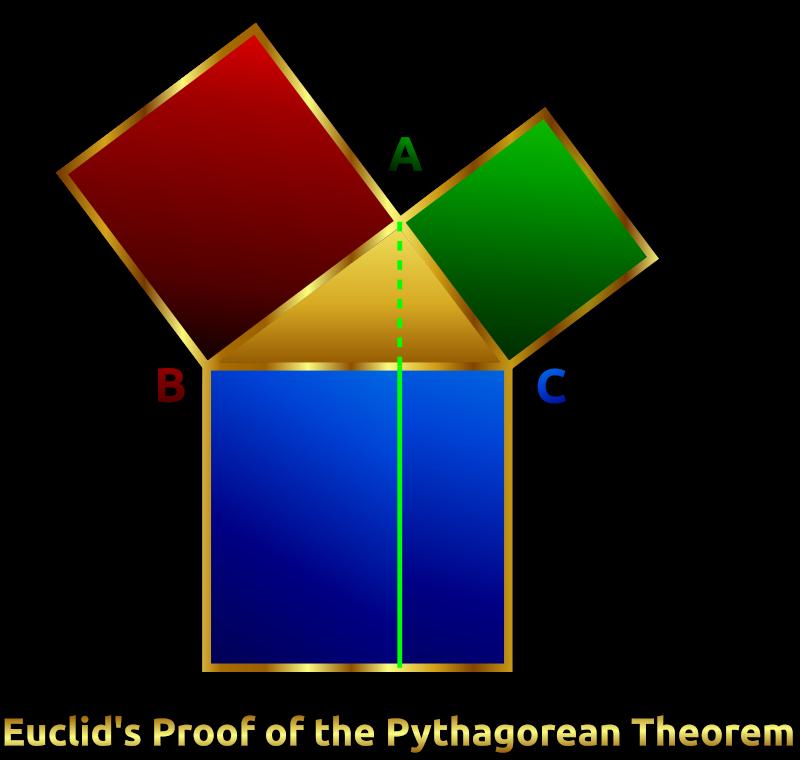 Free Euclid's Pythagorean Theorem Proof Remix