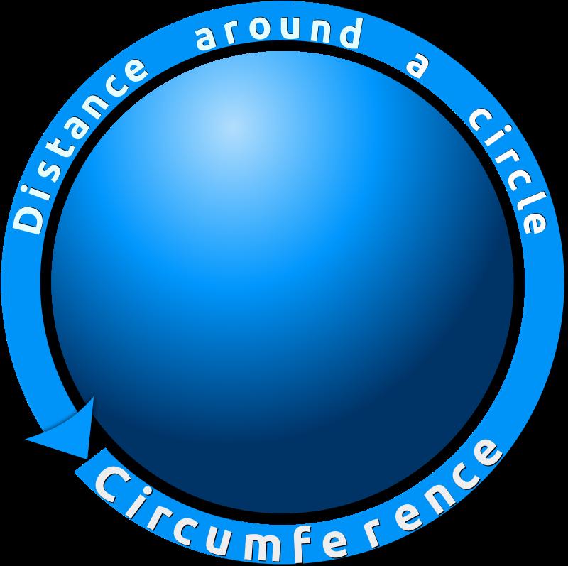 Free Circumference of a Circle