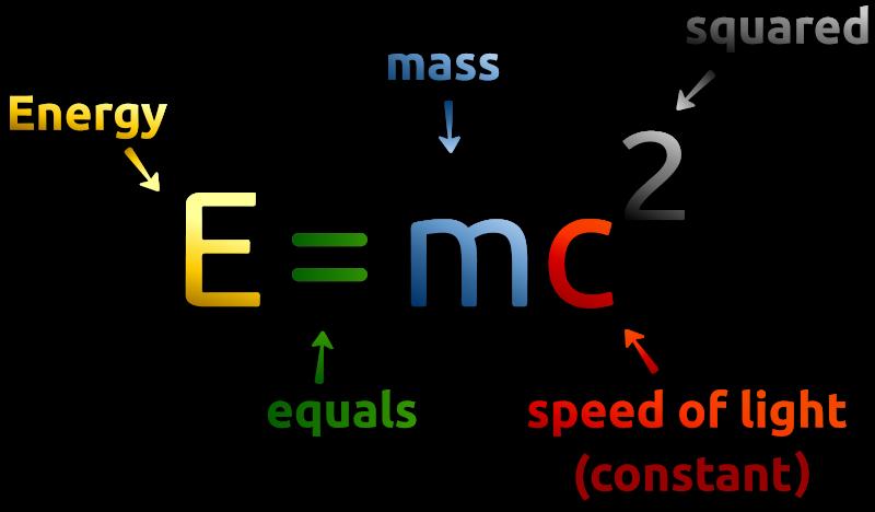 Free Mass - Energy Equivalence Formula 2